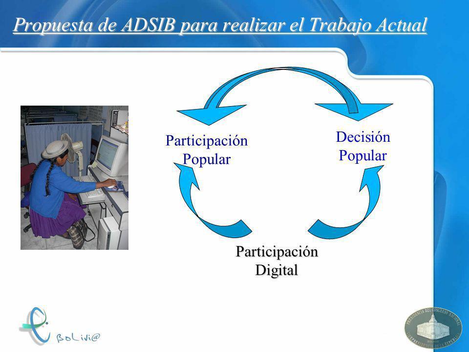 Propuesta de ADSIB para realizar el Trabajo Actual