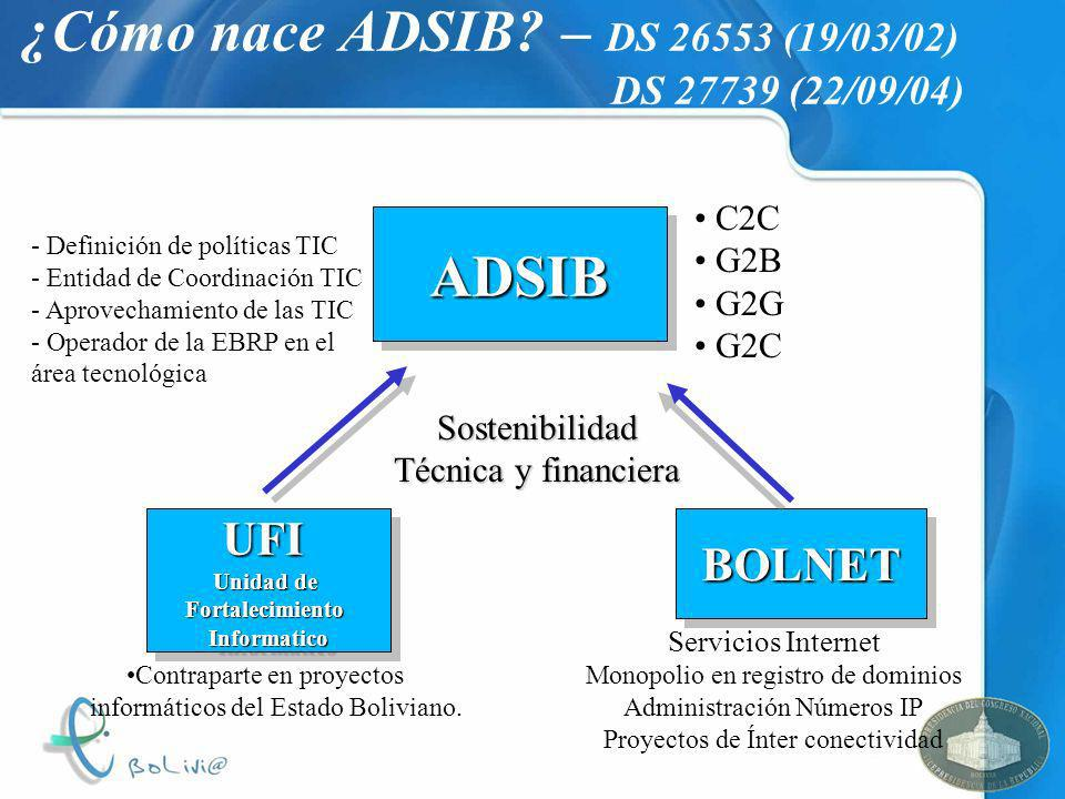 ¿Cómo nace ADSIB – DS 26553 (19/03/02) DS 27739 (22/09/04)