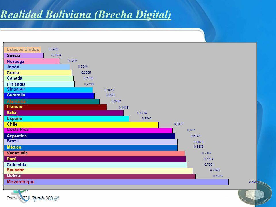 Realidad Boliviana (Brecha Digital)
