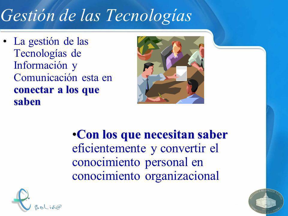 Gestión de las Tecnologías