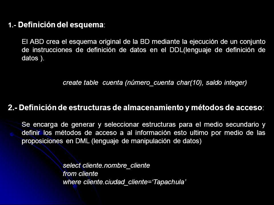2.- Definición de estructuras de almacenamiento y métodos de acceso: