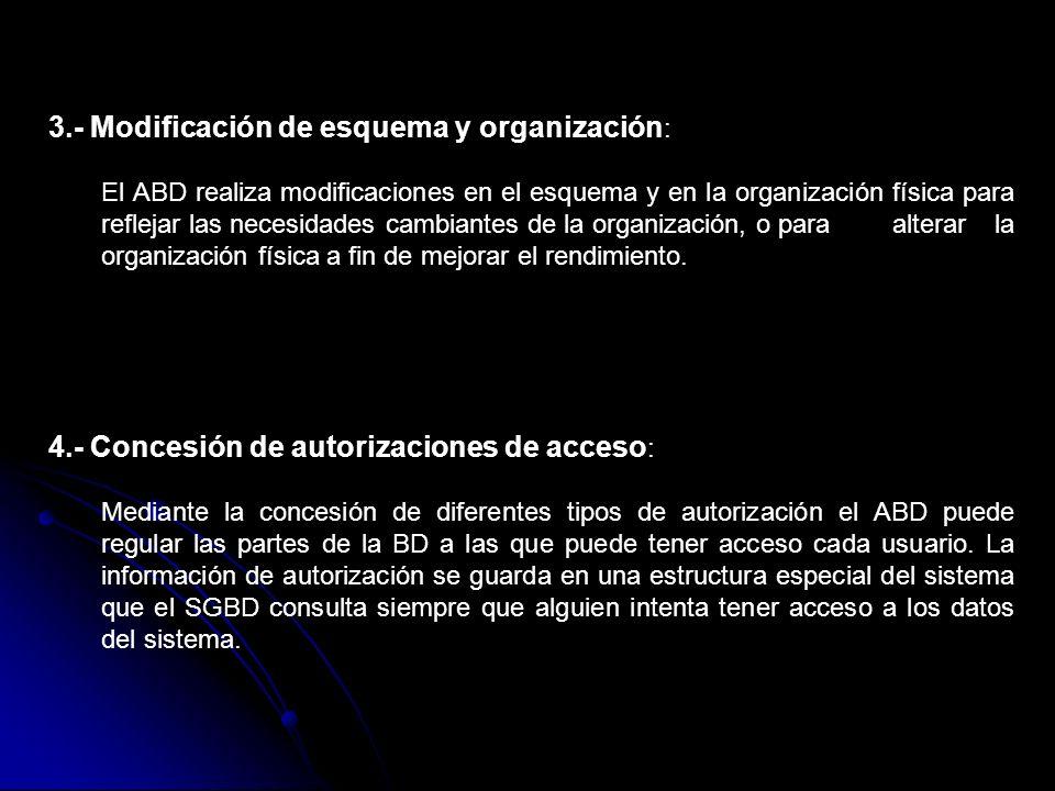 3.- Modificación de esquema y organización: