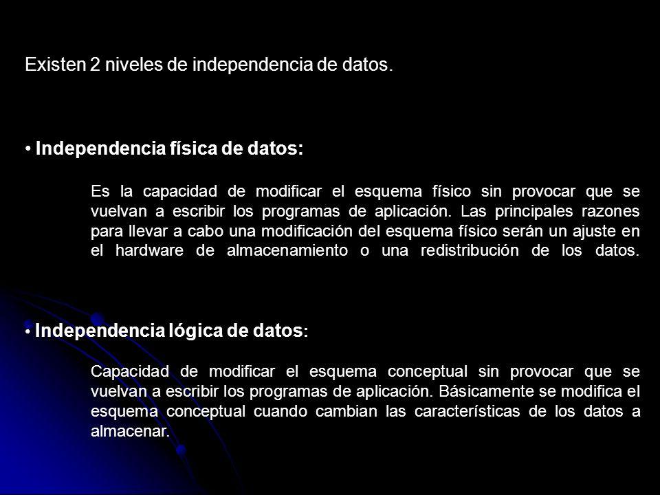 Existen 2 niveles de independencia de datos.