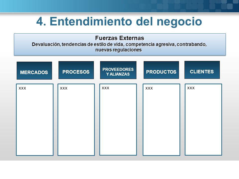 4. Entendimiento del negocio PROVEEDORES Y ALIANZAS