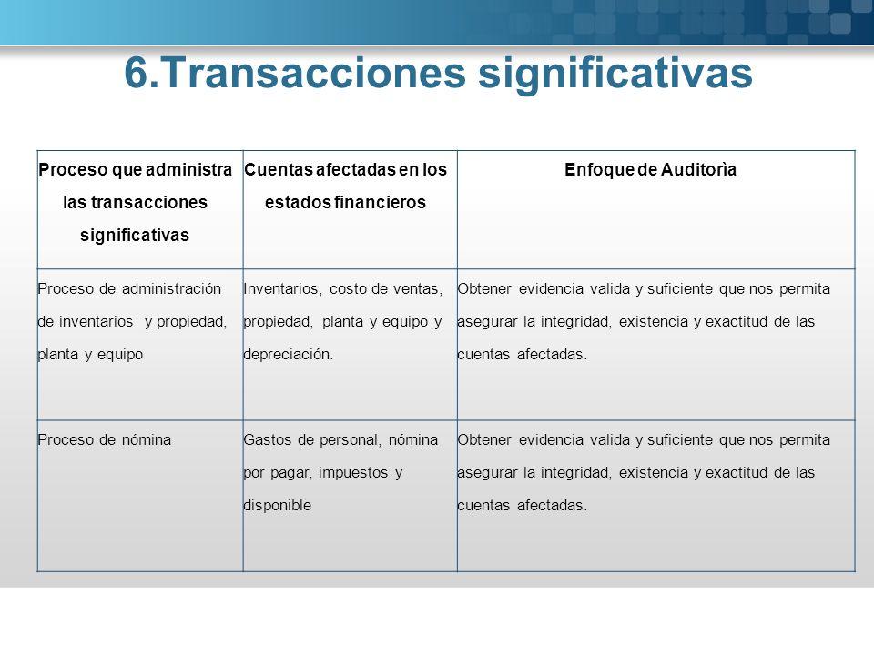 6.Transacciones significativas