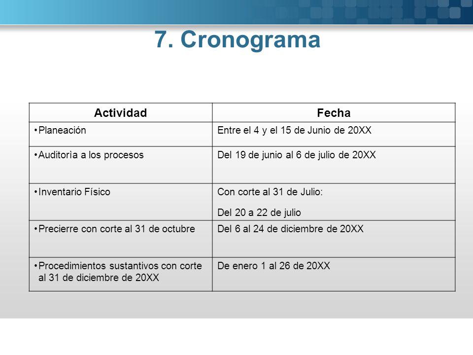 7. Cronograma Actividad Fecha Planeación
