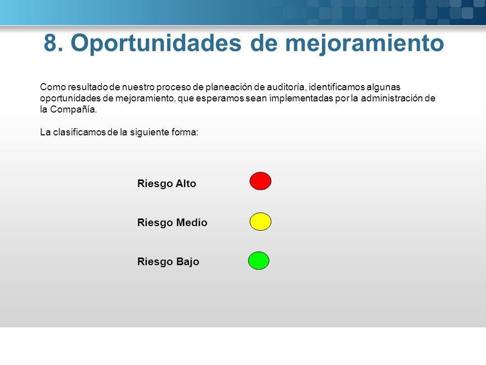 8. Oportunidades de mejoramiento