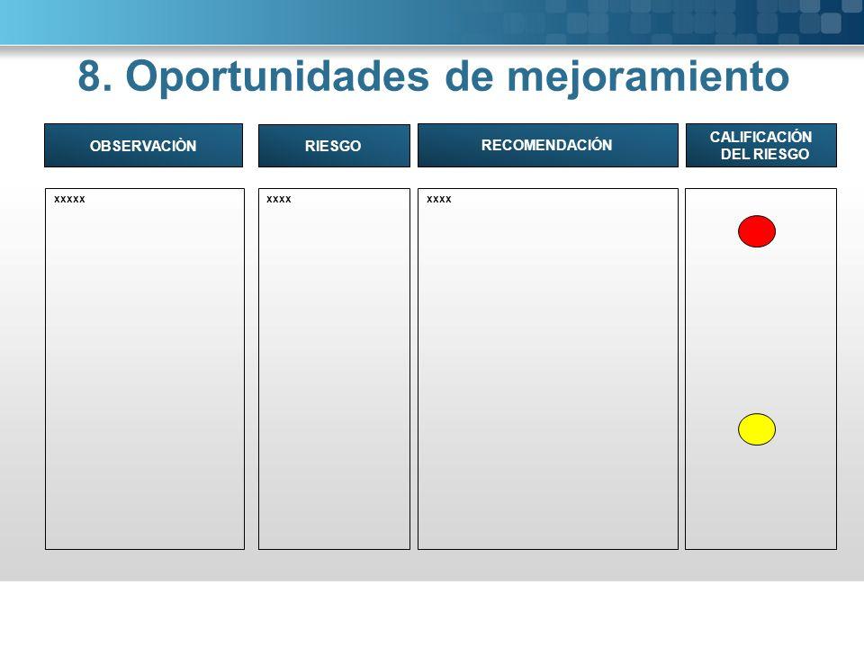 8. Oportunidades de mejoramiento CALIFICACIÓN DEL RIESGO