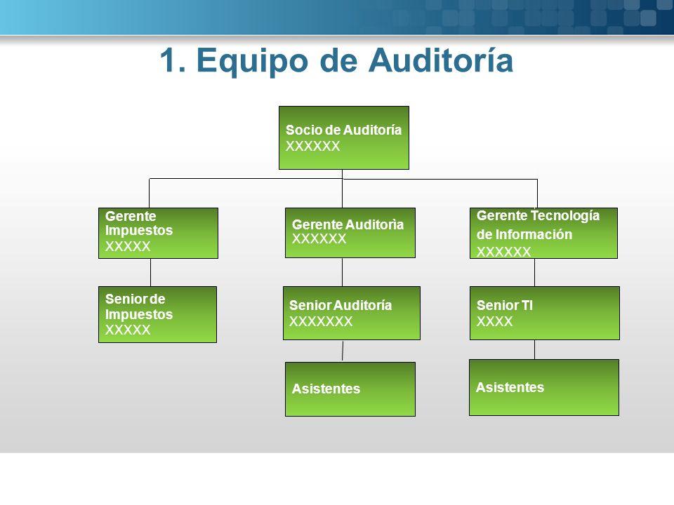 1. Equipo de Auditoría Socio de Auditoría XXXXXX Gerente Impuestos