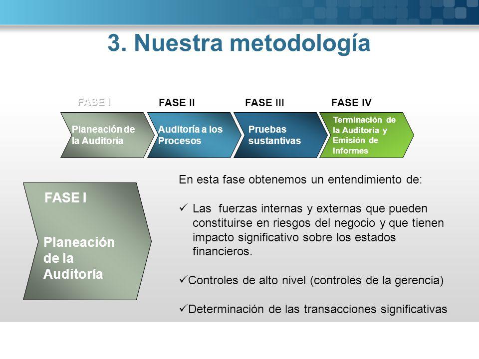 3. Nuestra metodología FASE I Planeación de la Auditoría