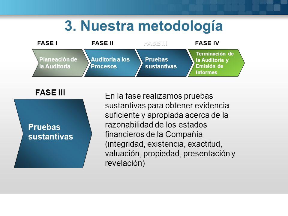 3. Nuestra metodología FASE III