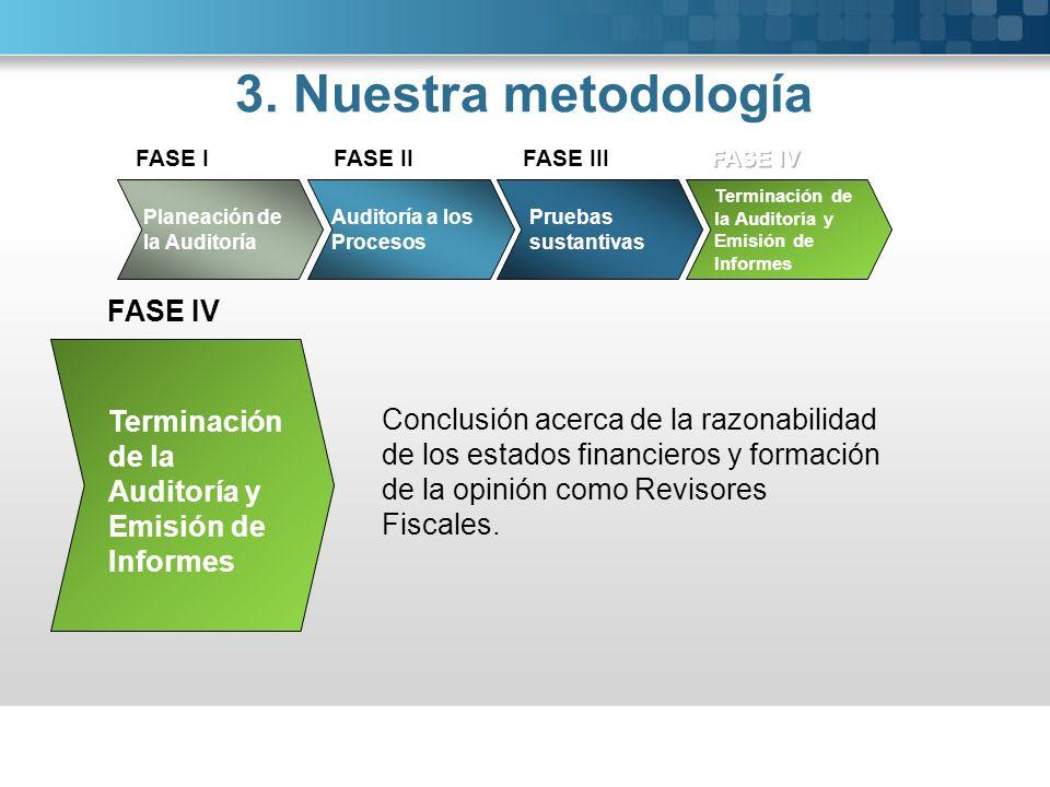 3. Nuestra metodología FASE IV