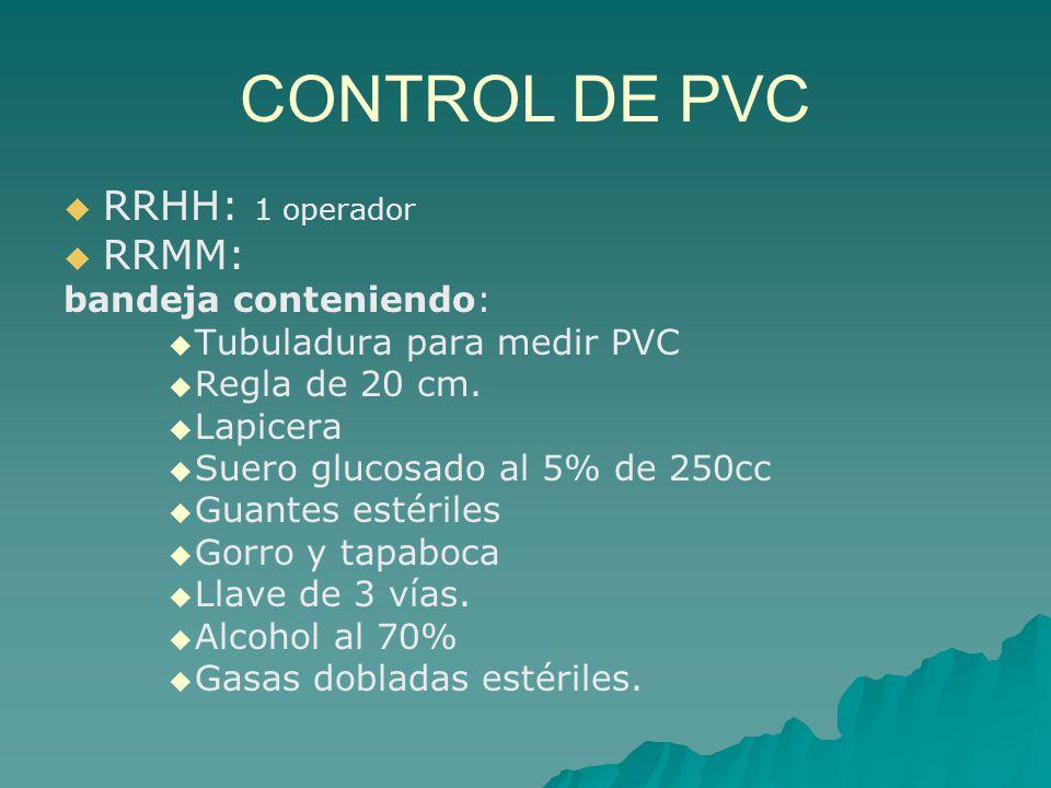 CONTROL DE PVC RRHH: 1 operador RRMM: bandeja conteniendo: