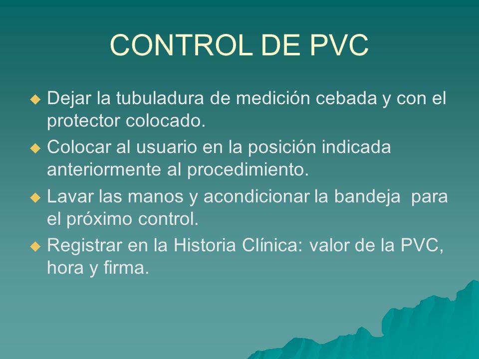 CONTROL DE PVC Dejar la tubuladura de medición cebada y con el protector colocado.