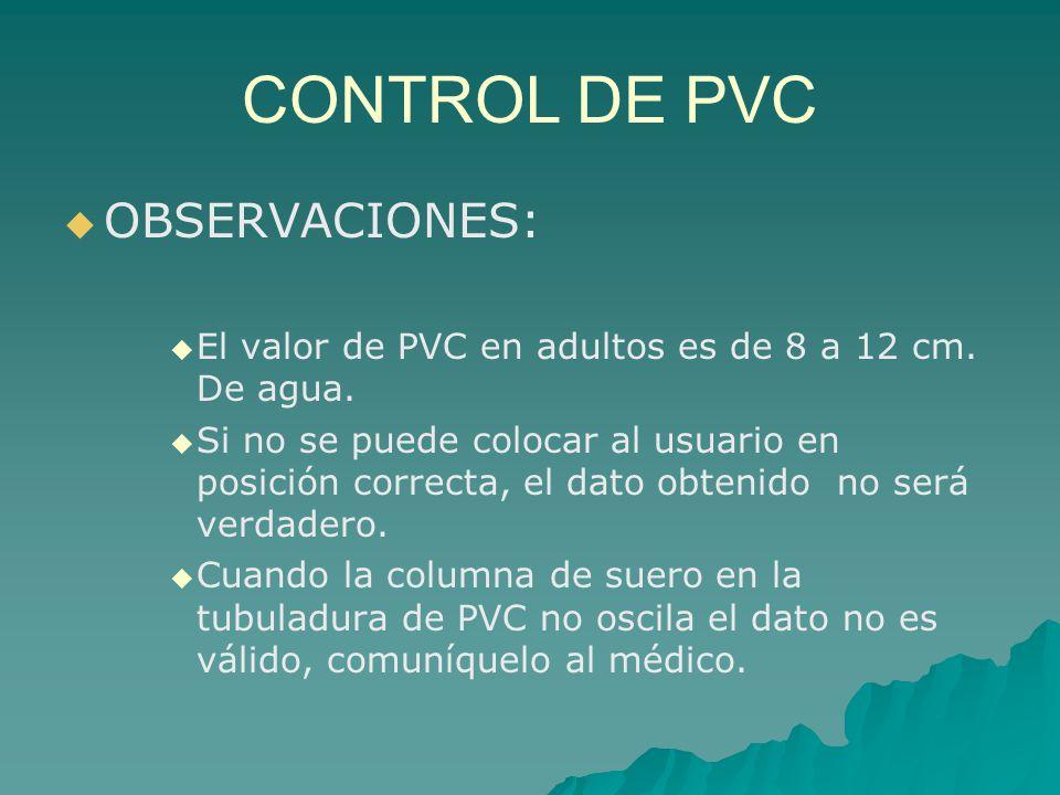 CONTROL DE PVC OBSERVACIONES: