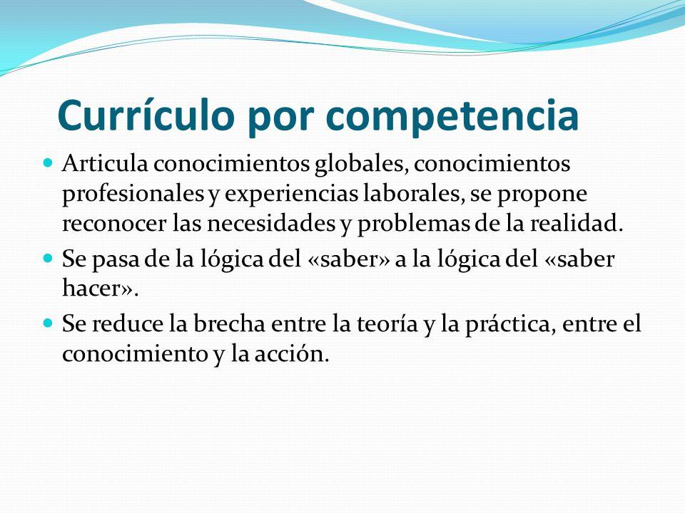 curriculum basado en competencia