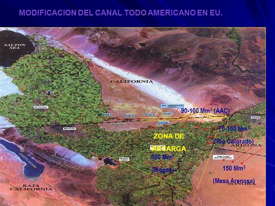 MODIFICACION DEL CANAL TODO AMERICANO EN EU.