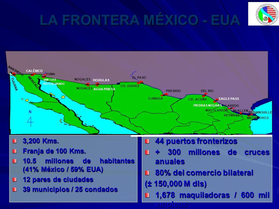 LA FRONTERA MÉXICO - EUA