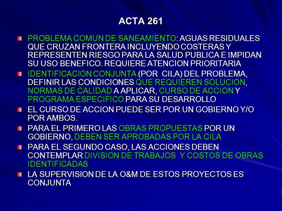 ACTA 261