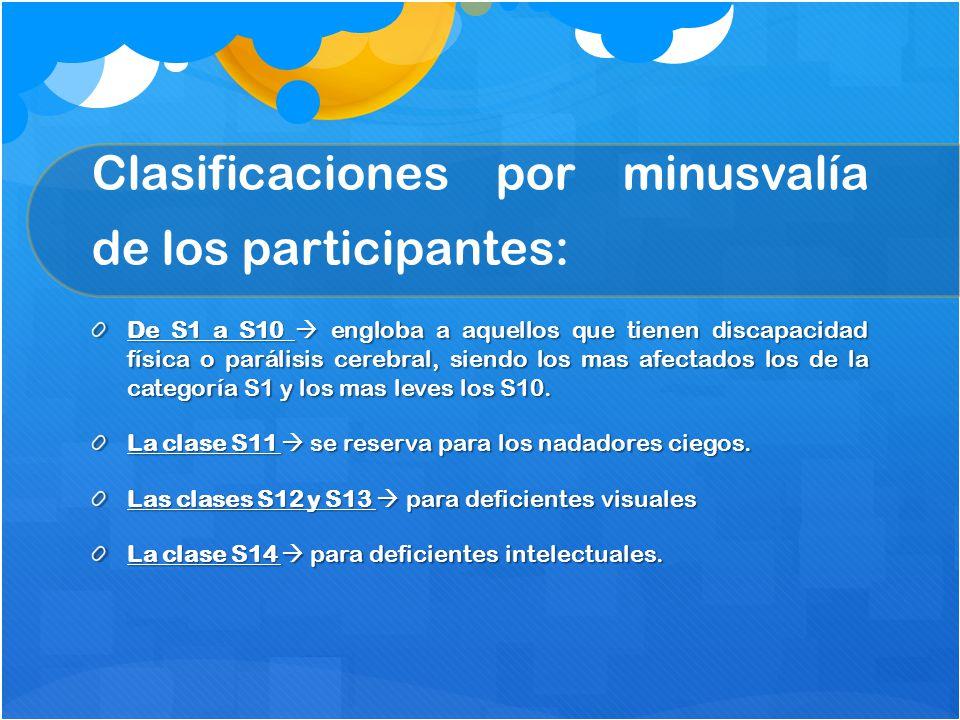 Clasificaciones por minusvalía de los participantes: