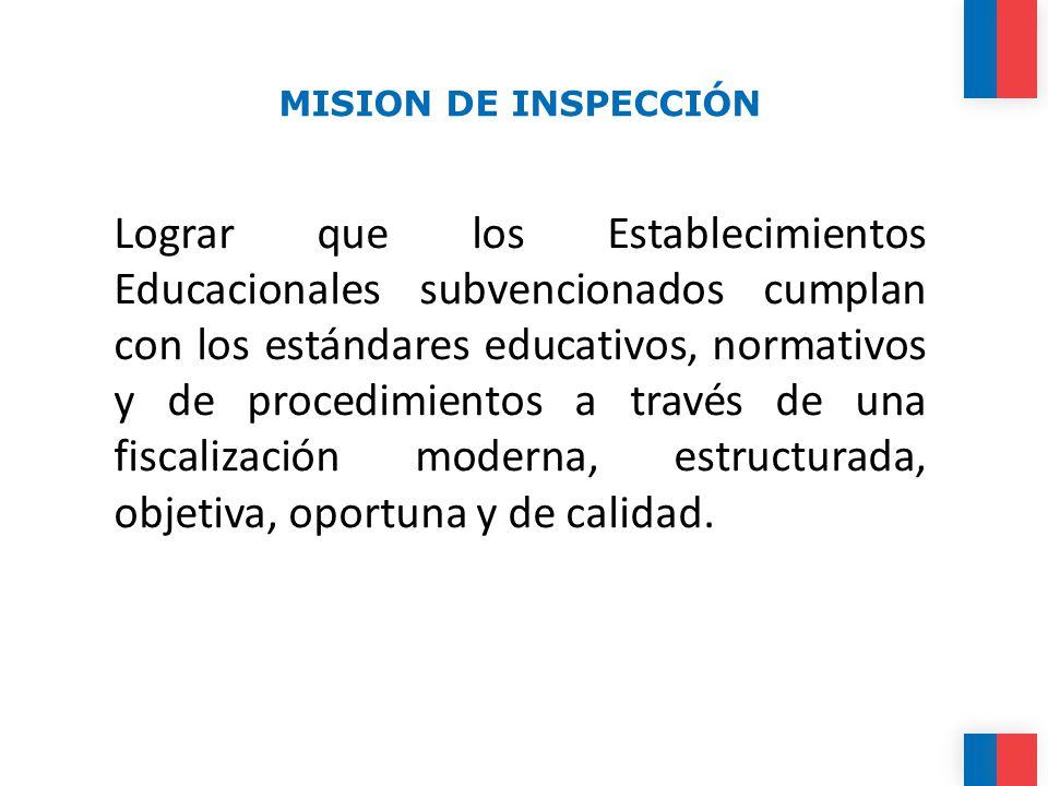 MISION DE INSPECCIÓN