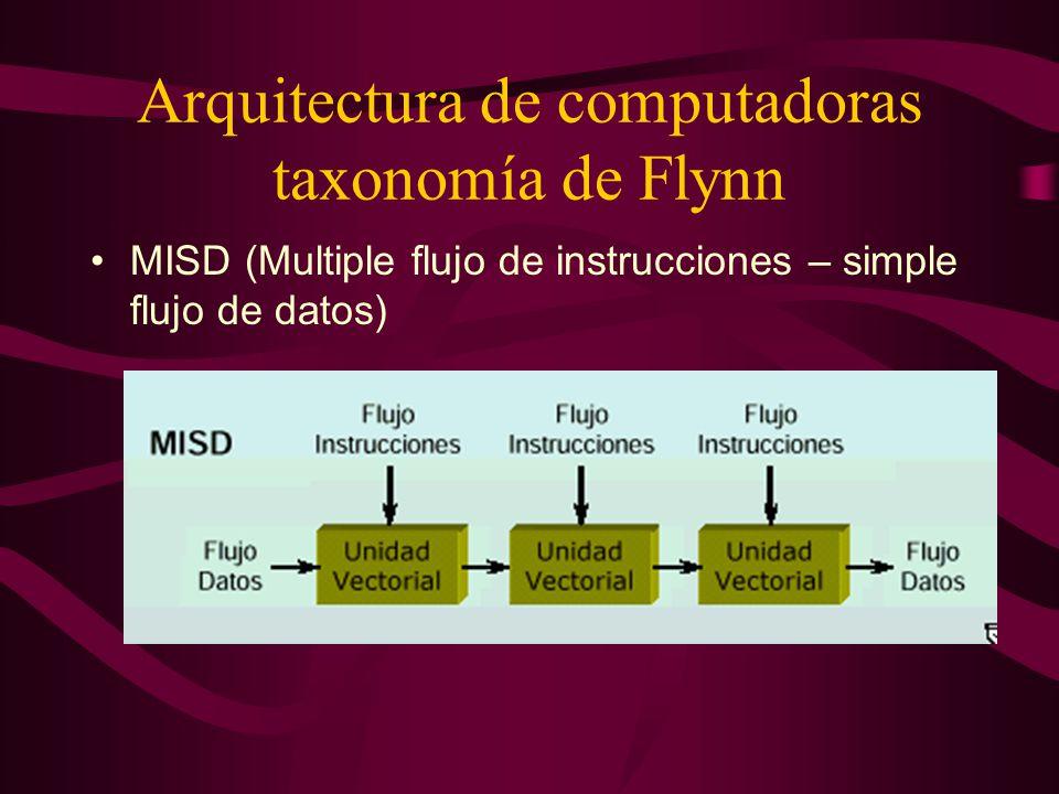 Increíble Flynn Múltiples Marco Revisión Del Sistema De Acolchado ...