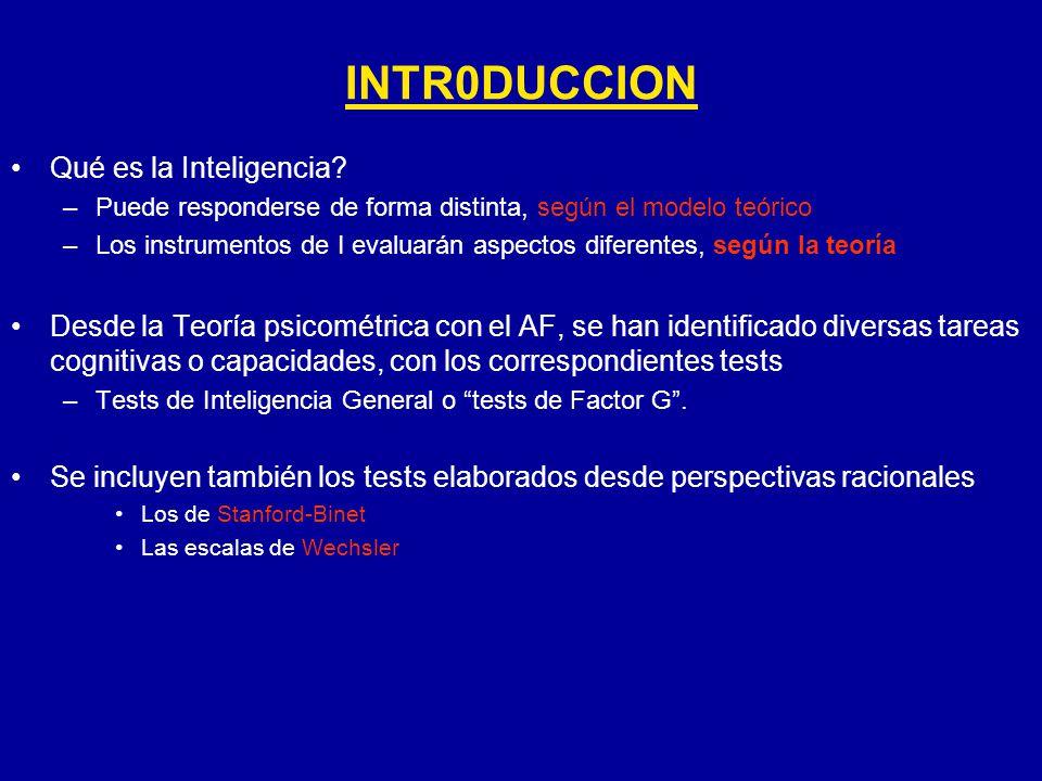 INTR0DUCCION Qué es la Inteligencia