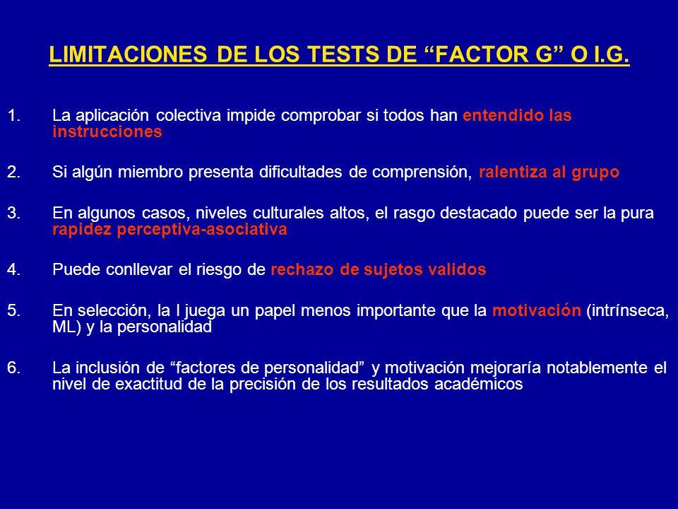 LIMITACIONES DE LOS TESTS DE FACTOR G O I.G.