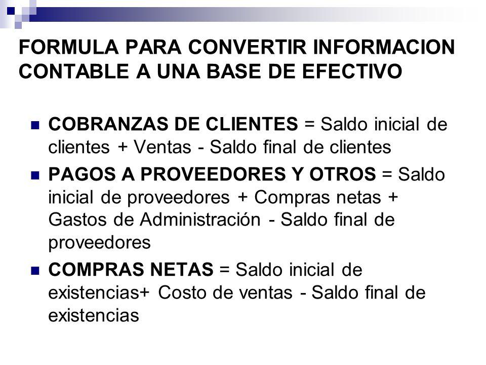 FORMULA PARA CONVERTIR INFORMACION CONTABLE A UNA BASE DE EFECTIVO