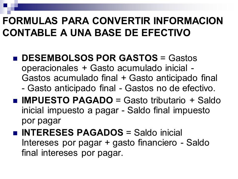FORMULAS PARA CONVERTIR INFORMACION CONTABLE A UNA BASE DE EFECTIVO