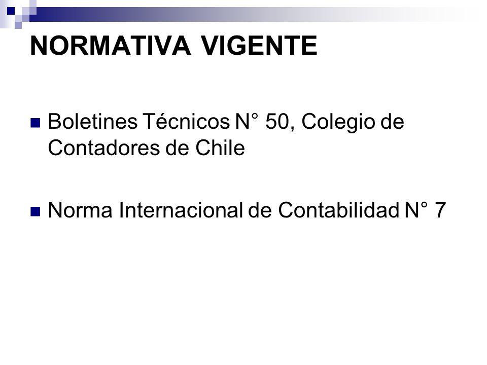 NORMATIVA VIGENTE Boletines Técnicos N° 50, Colegio de Contadores de Chile.