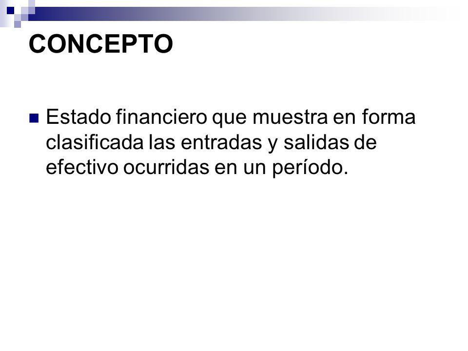 CONCEPTO Estado financiero que muestra en forma clasificada las entradas y salidas de efectivo ocurridas en un período.