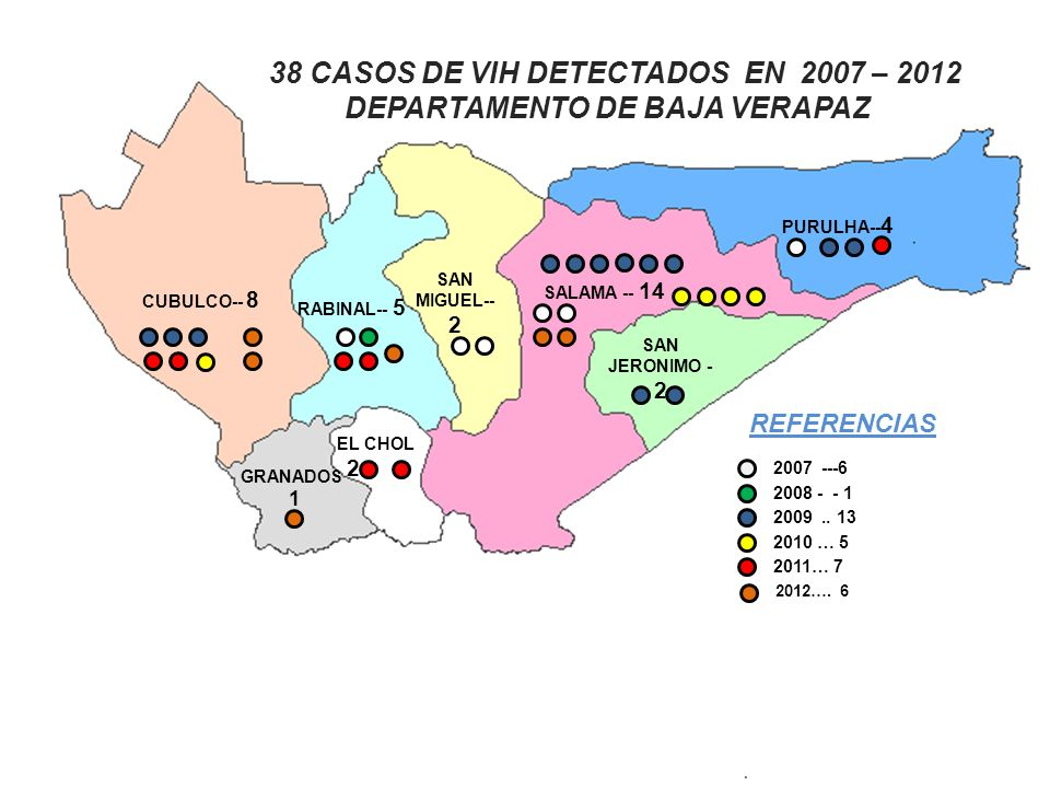 38 CASOS DE VIH DETECTADOS EN 2007 – 2012 DEPARTAMENTO DE BAJA VERAPAZ