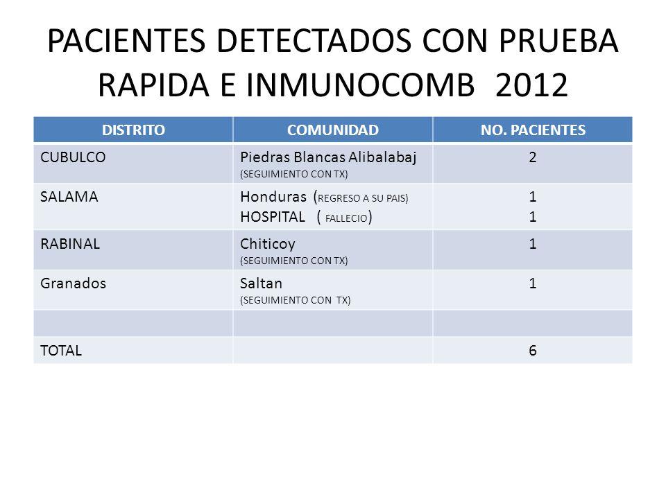 PACIENTES DETECTADOS CON PRUEBA RAPIDA E INMUNOCOMB 2012