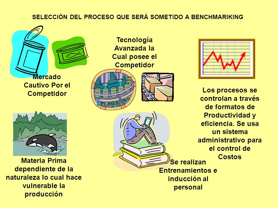 SELECCIÓN DEL PROCESO QUE SERÁ SOMETIDO A BENCHMARIKING