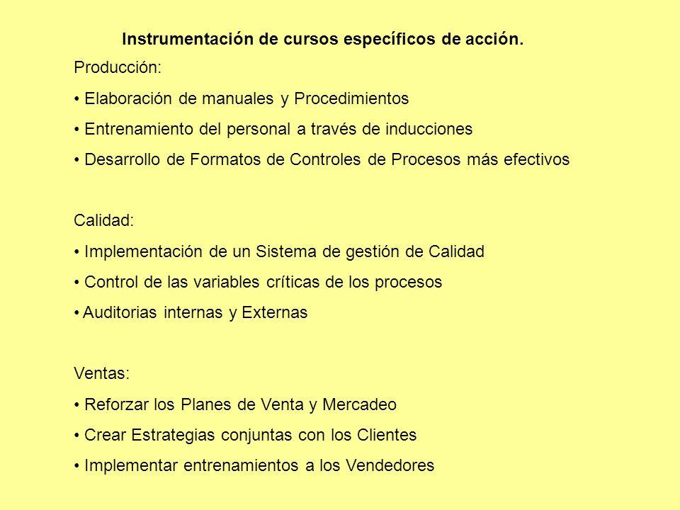 Instrumentación de cursos específicos de acción.
