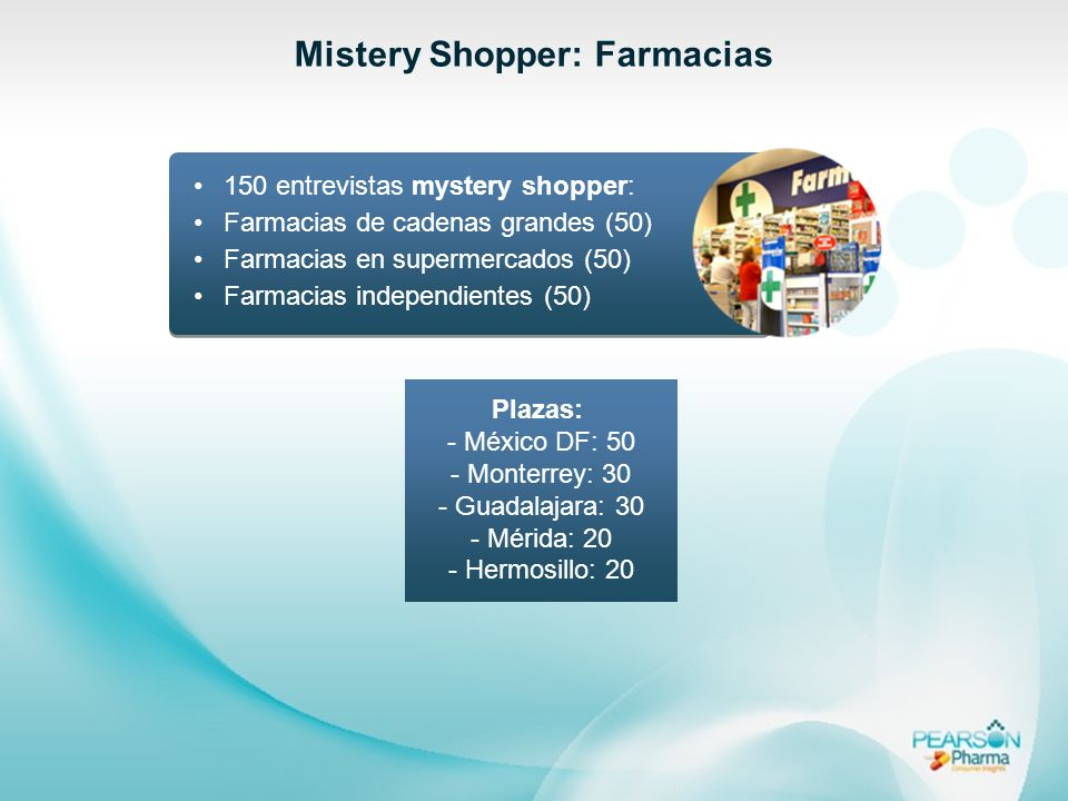 Mistery Shopper: Farmacias