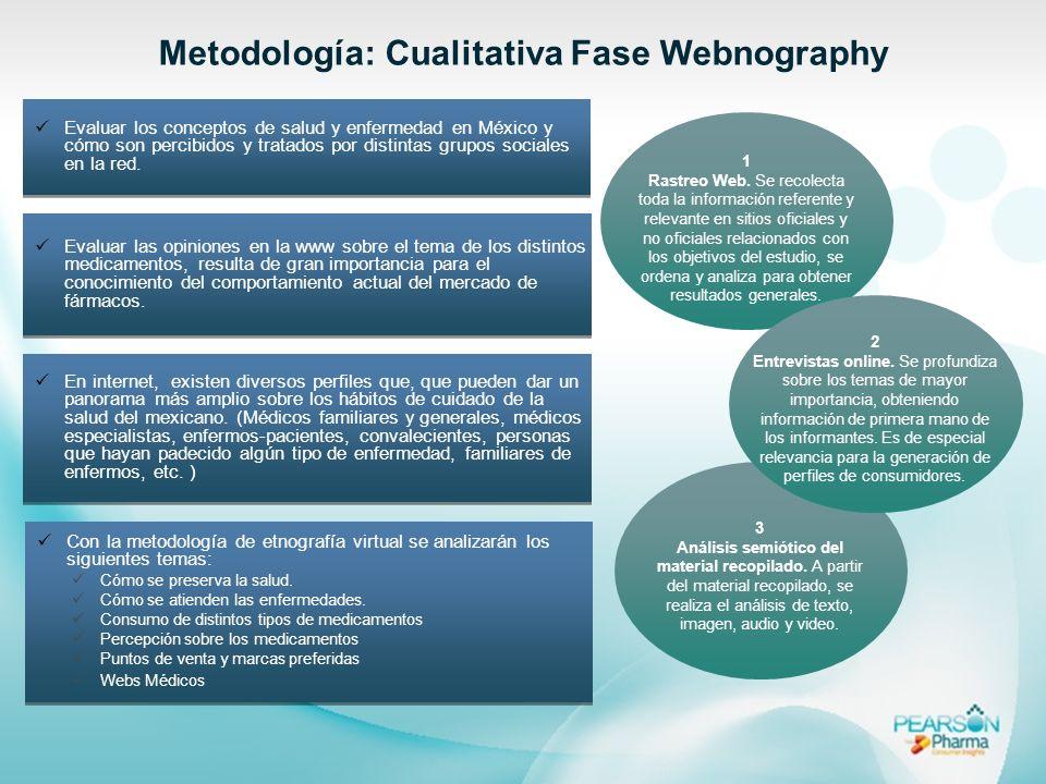 Metodología: Cualitativa Fase Webnography