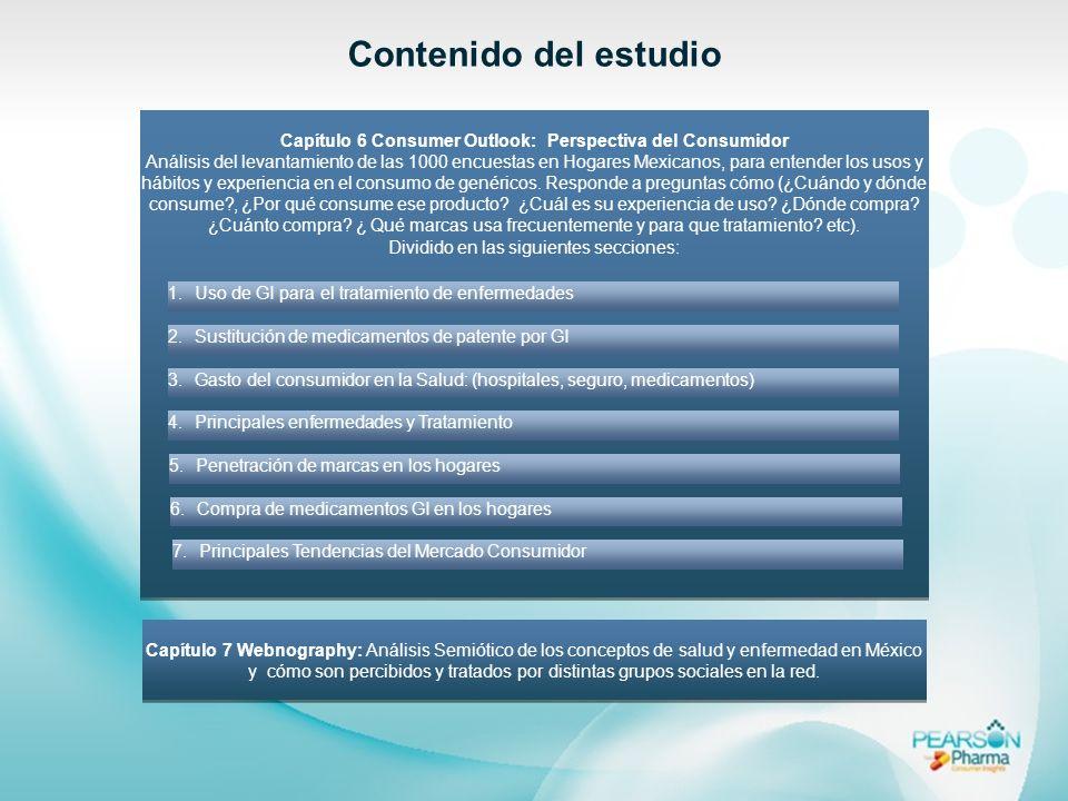 Contenido del estudio Capítulo 6 Consumer Outlook: Perspectiva del Consumidor.