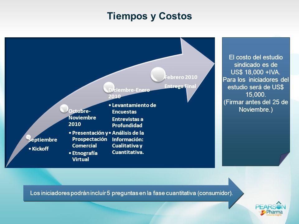 Tiempos y Costos El costo del estudio sindicado es de US$ 18,000 +IVA.