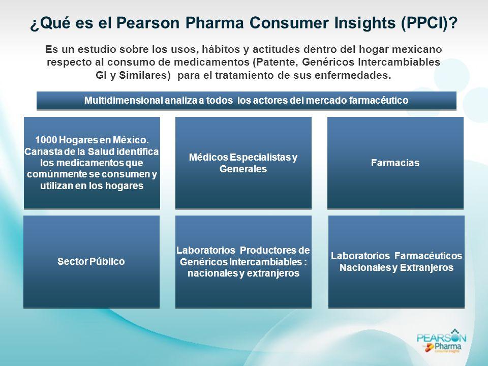¿Qué es el Pearson Pharma Consumer Insights (PPCI)
