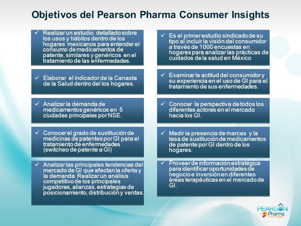 Objetivos del Pearson Pharma Consumer Insights
