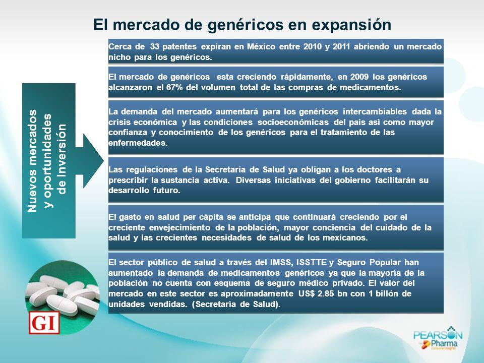 El mercado de genéricos en expansión