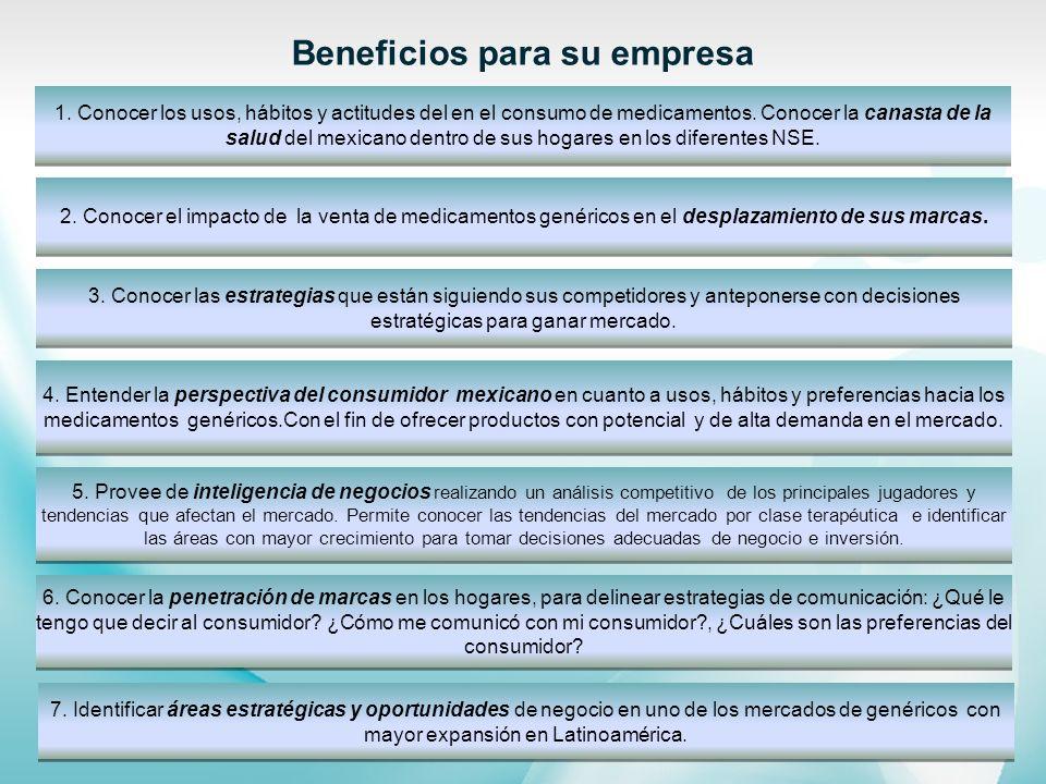 Beneficios para su empresa