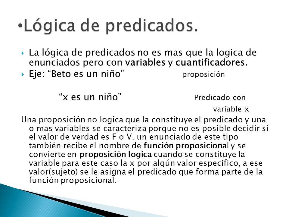 Lógica de predicados. La lógica de predicados no es mas que la logica de enunciados pero con variables y cuantificadores.
