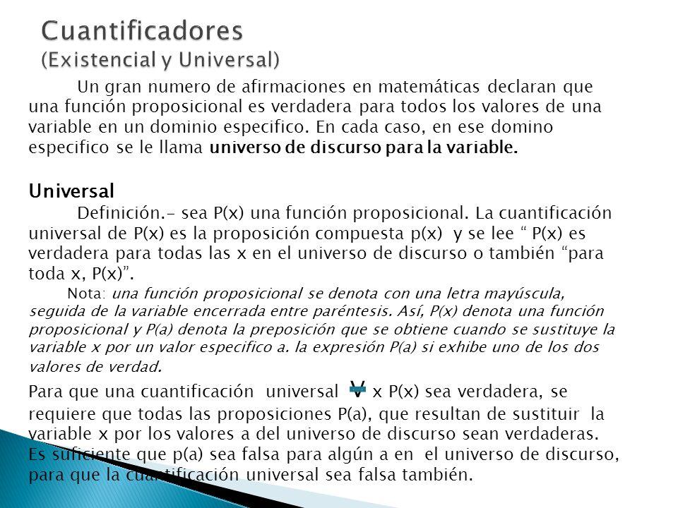 Cuantificadores (Existencial y Universal)
