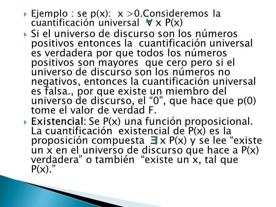 Ejemplo : se p(x): x >0