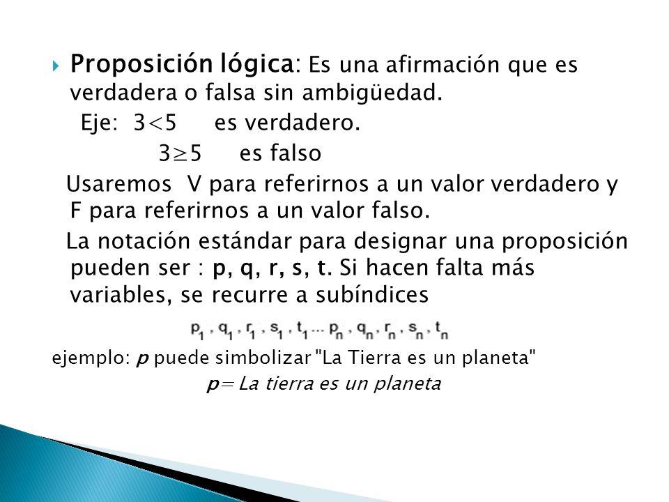 Proposición lógica: Es una afirmación que es verdadera o falsa sin ambigüedad.