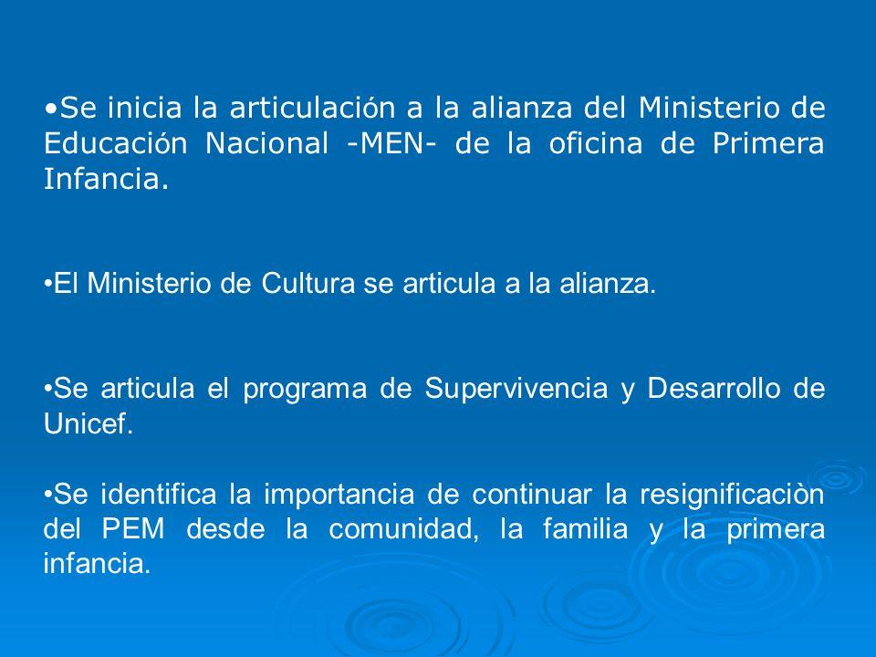 Se inicia la articulación a la alianza del Ministerio de Educación Nacional -MEN- de la oficina de Primera Infancia.