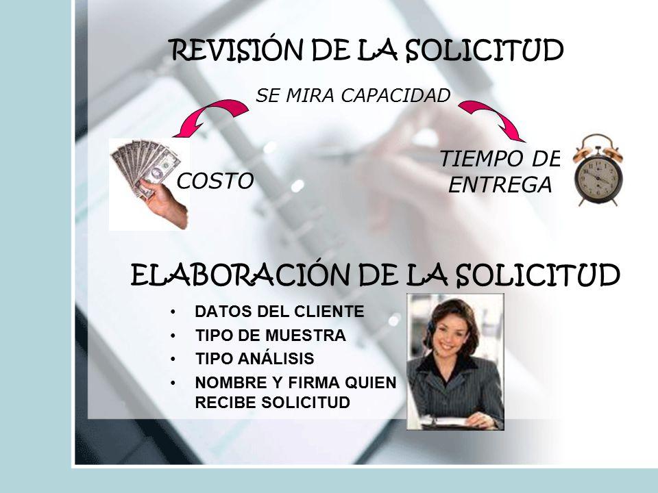 REVISIÓN DE LA SOLICITUD